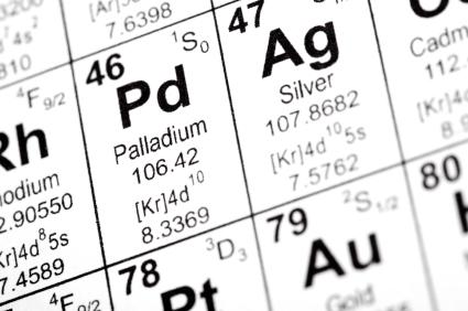 Palladium Periode