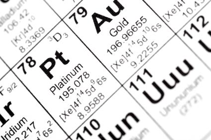 Platin im Periodensystem