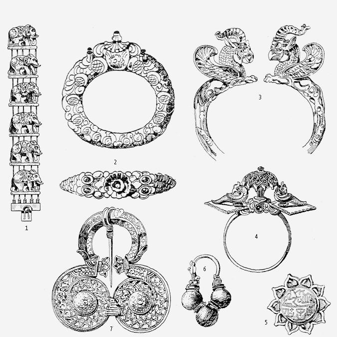 Schmuck aus Indien in Gold und Silber